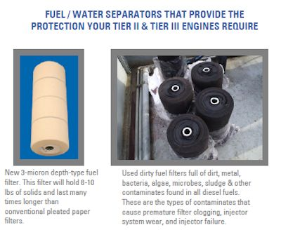 Bulk Storage Fuel Filtration